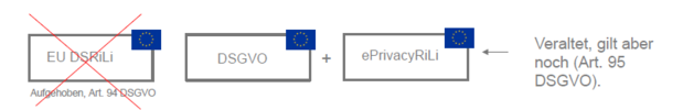 ePrivacyVO